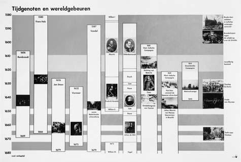 Time Chart.jpg